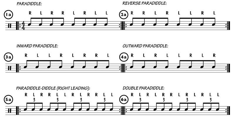 Paradiddles as Linear Fills Around the Kit